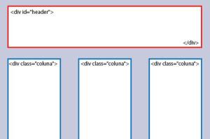 """Quando usar """"ID"""" ou """"CLASS"""" em seu CSS"""